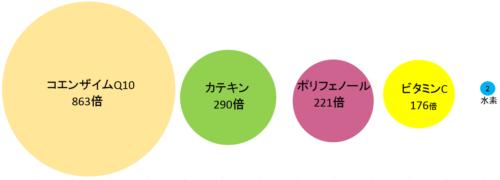 %e6%b0%b4%e7%b4%a0%e5%88%86%e5%ad%90